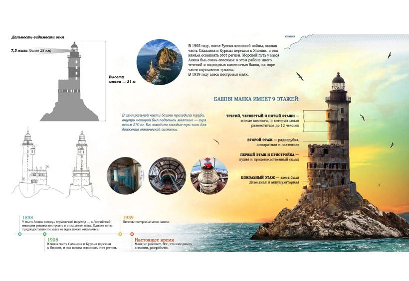 当時「中知床灯台」と呼ばれ、逓信省灯台局の三浦忍技手によって建設されました